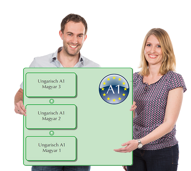 WIFI Sprachkurse: Ungarisch